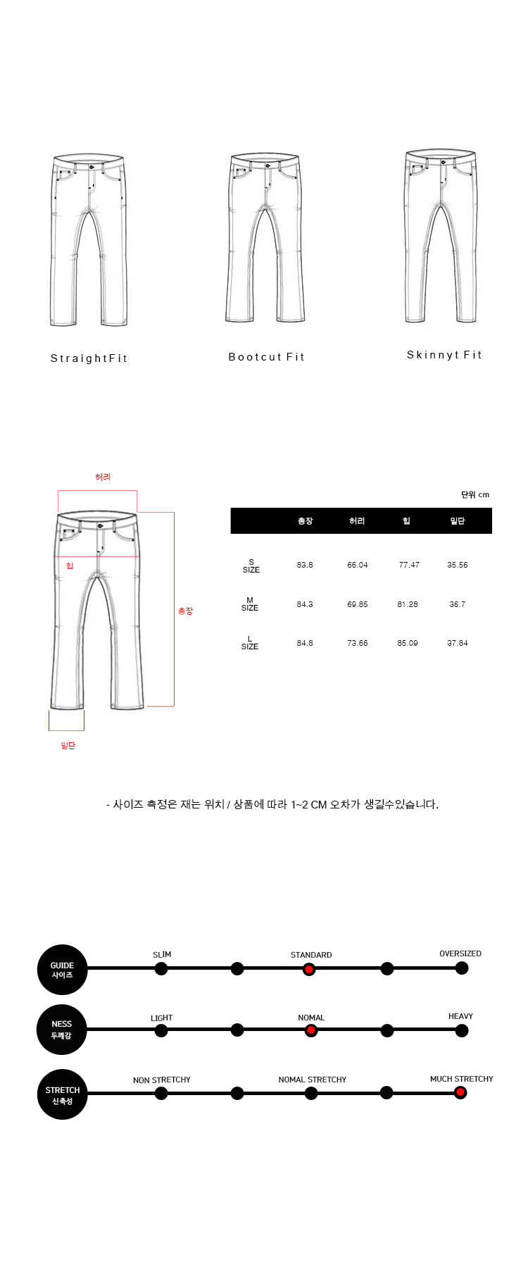 밀리언코르(MILLIONCOR) [FAINA 7023] Dark Vintage Brushed Jean